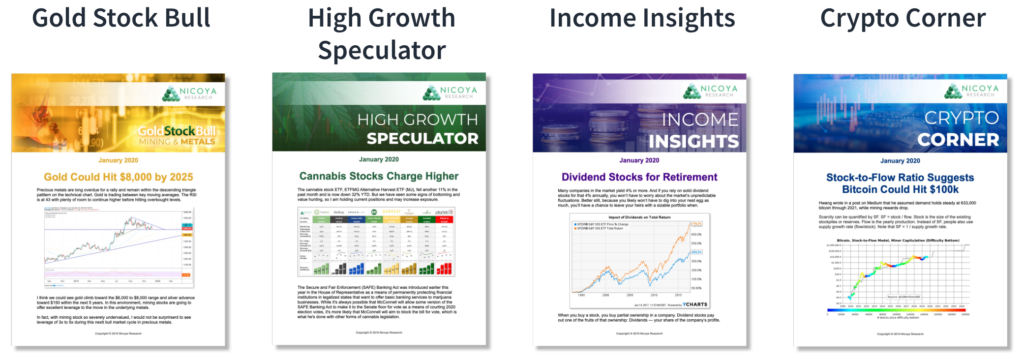 nicoya research investment newsletters